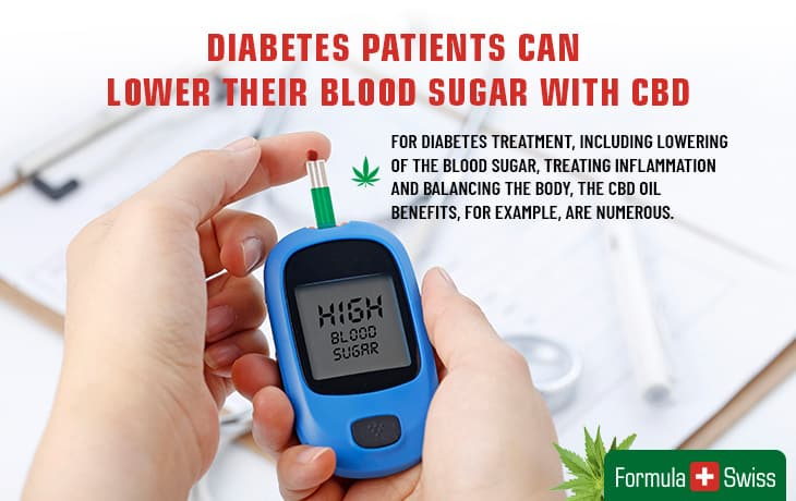 Diabetes patients can lower their blood sugar with CBD