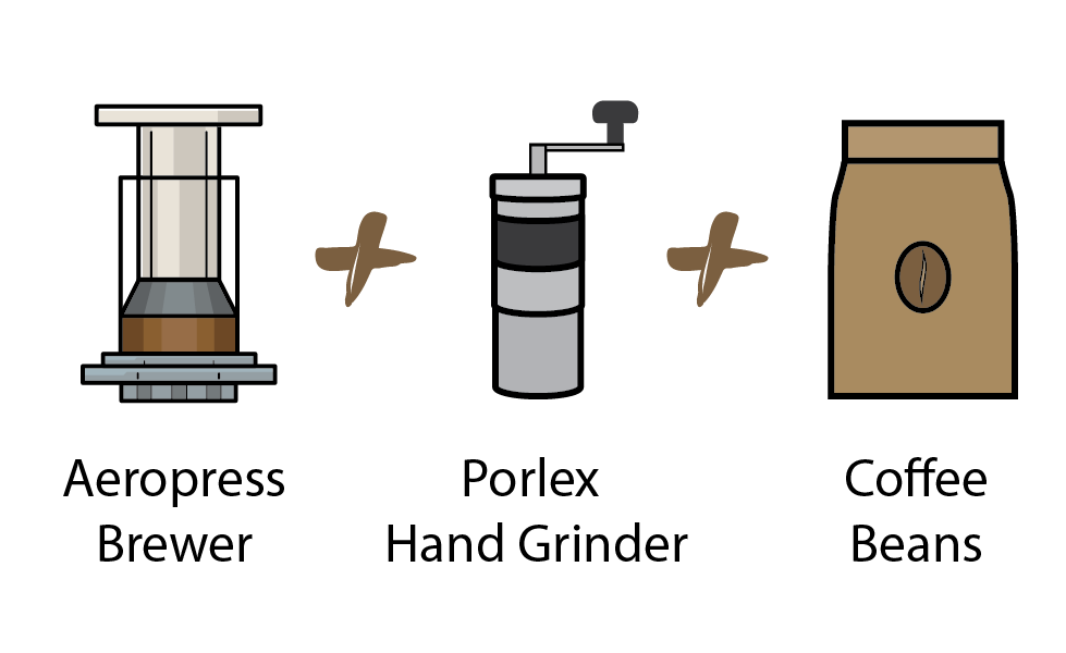Aeropress Coffee Starter Kit