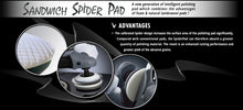 Spider Cutting Pads