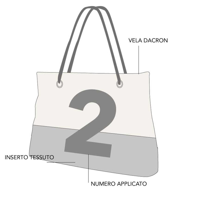CITY BAG PERSONALIZZATA - RiVelami