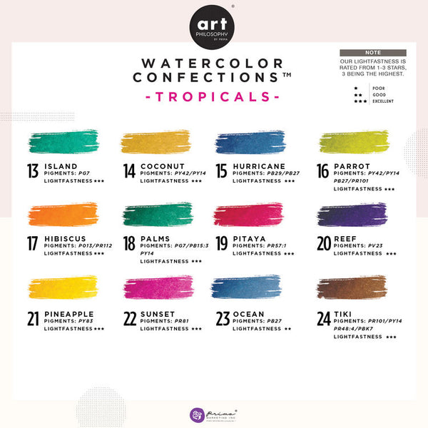 Tropicals - Watercolor Confections Set by Art Philosophy - Prima Marketing