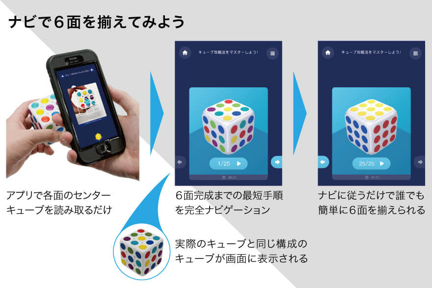Cell Phone - Pai Technology - Cube-tastic!
