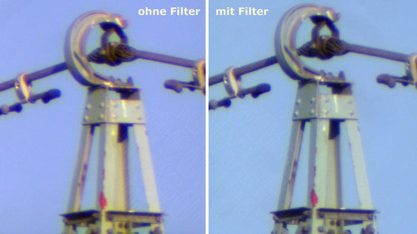Colour correction of the filter