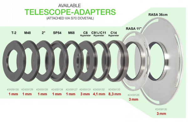 Baader UFC Telescope Side Adaptor Range