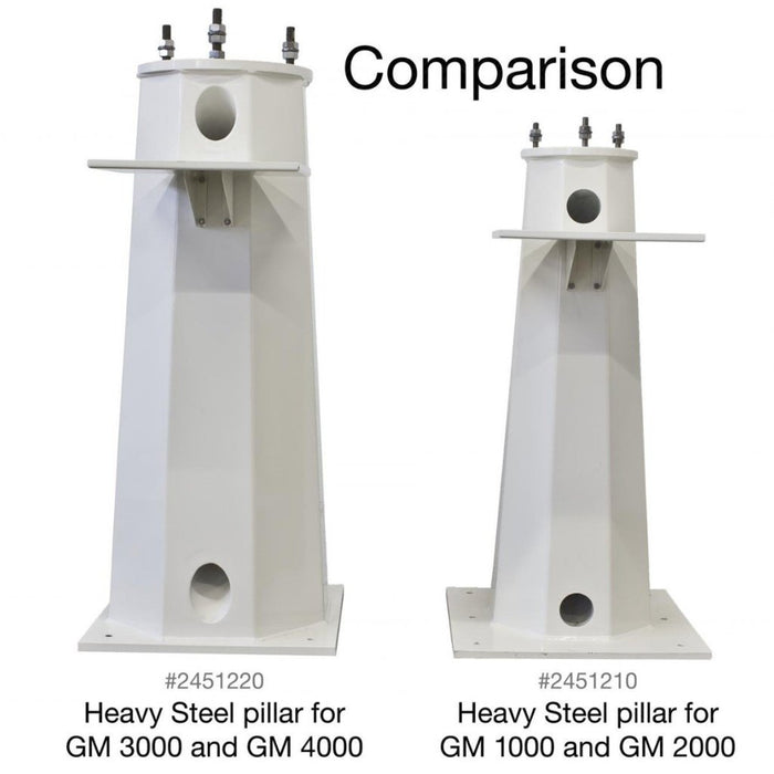 Baader Heavy Duty Steel Pier comparison