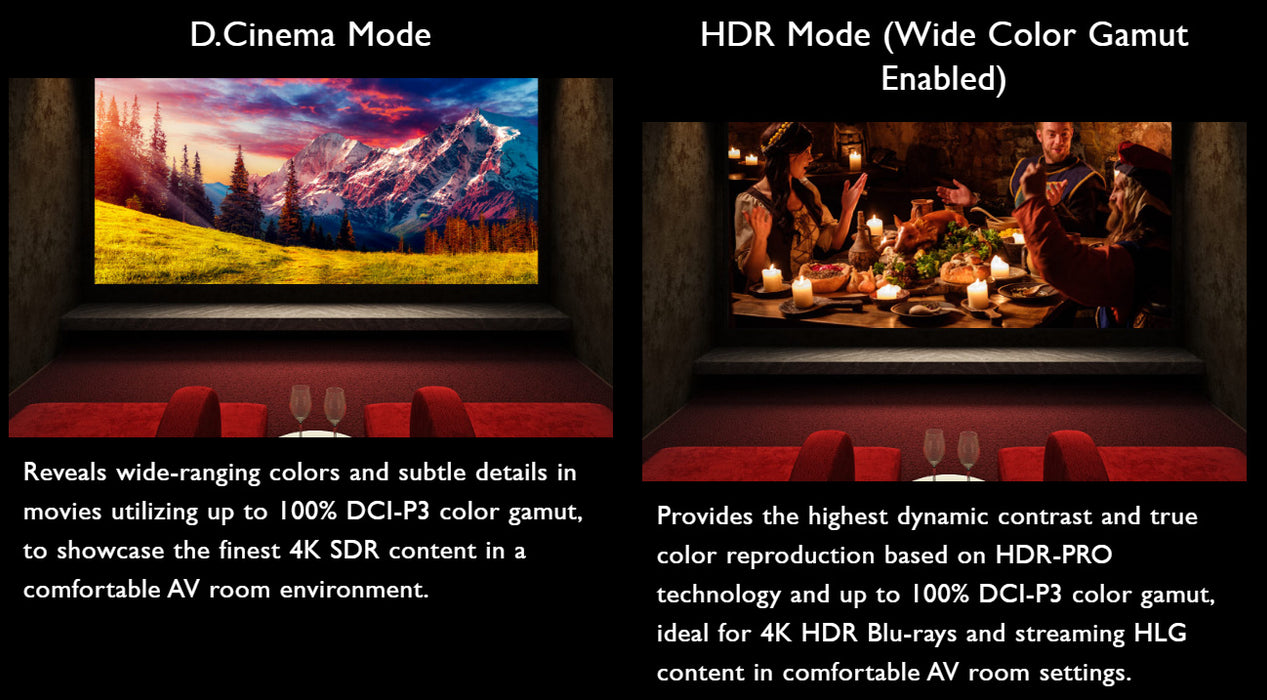 Denon S750H Audio-Video Receiver, SVS Prime Satellites, 10 Inch SVS SB1000 Subwoofer + BenQ W2700 Projector+Screen - Dolby Atmos 7.1 Home Theater Package # AM701005 - Best Home Theatre Systems - Audiomaxx India