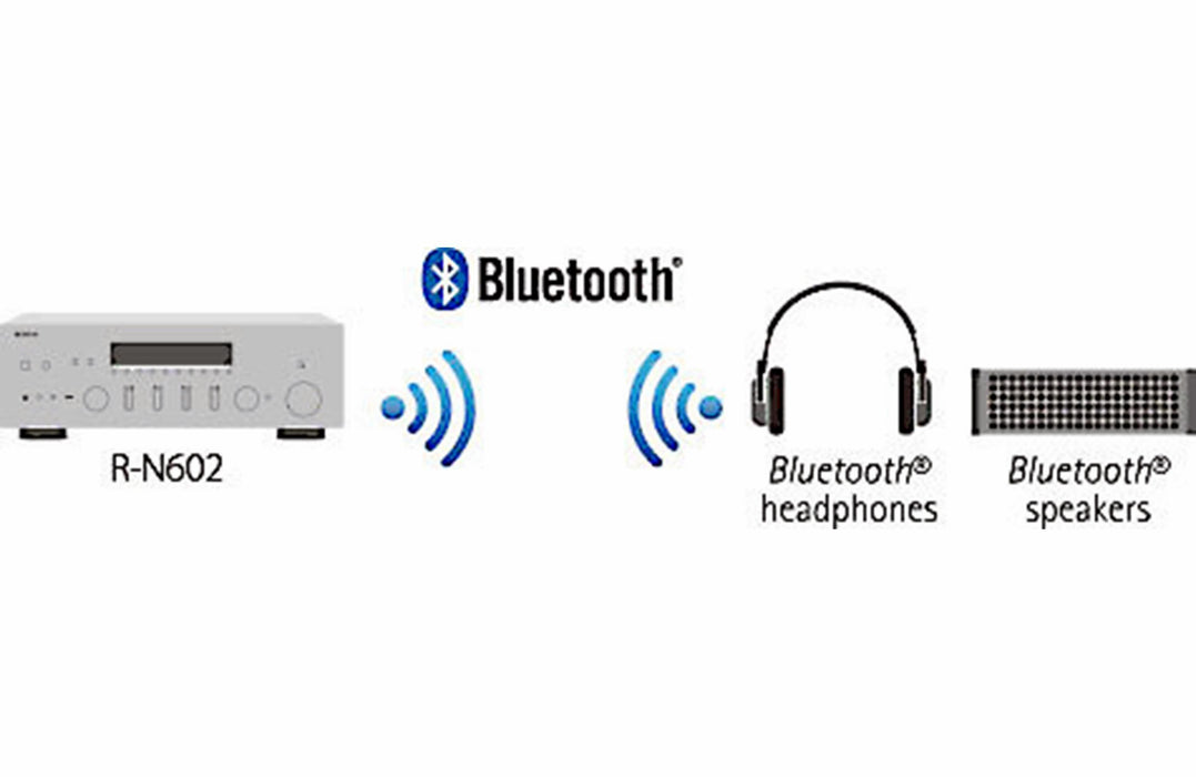 Yamaha RN303 Amplifier Network WiFi Bluetooth Receiver + JBL Contol One Compact Speakers - 2.0 Stereo Music System # AM200009 - Best Home Theatre Systems - Audiomaxx India