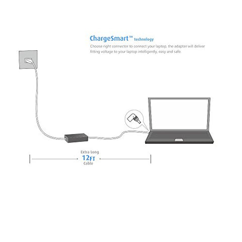 Gellyche 90w Universal Ac Laptop Charger Power Adapter for Hp Compaq Dell Acer Asus Toshiba IBM Lenovo Samsung Sony Fujitsu Gateway Notebook Ultrabook