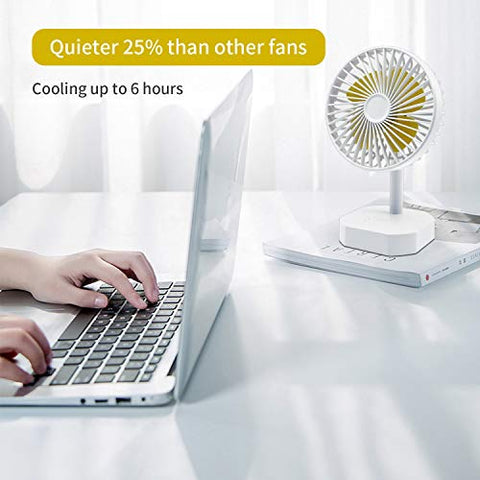 BETMONE Small Desk Fan Portable, Electric USB-powered desktop with Adjustable Head, 3 Speeds Quiet Office Battery Powered Fan 6 Hours Office Table Work Fans for Bedroom