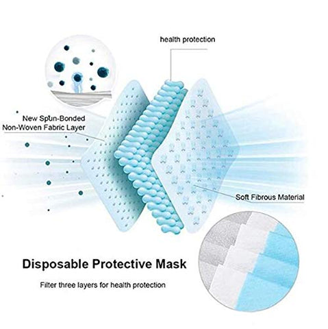 Cleaing 50Pcs Disposable Face Mask 3 Ply Filter with Elastic Earloop, 3 Layer Filter Safety Dust Mask Soft Face Cover Blue