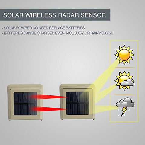 1/4 Mile Rechargable Solar Wireless Camera