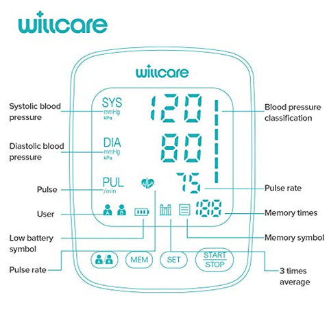 Willcare Blood Pressure Monitor, Automatic Upper Arm Machine, Digital BP Cuff Kit-Large Screen, 2x120 Memory, Talking Function
