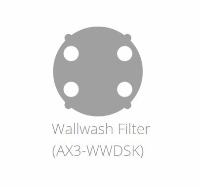Astera Wallwash Filter that can be slotted into AX3.