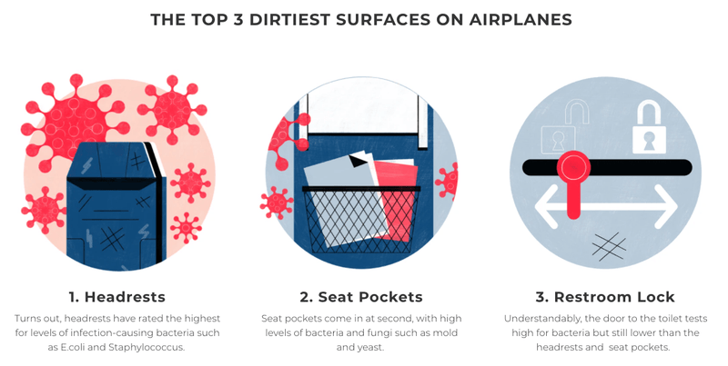 Airplane Seat Cover in Check You Out - Free Mask with purchase