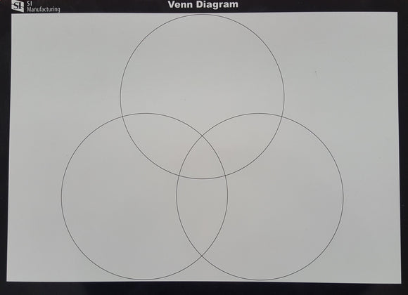 Venn Diagram  (3 Circles) - Write and Wipe