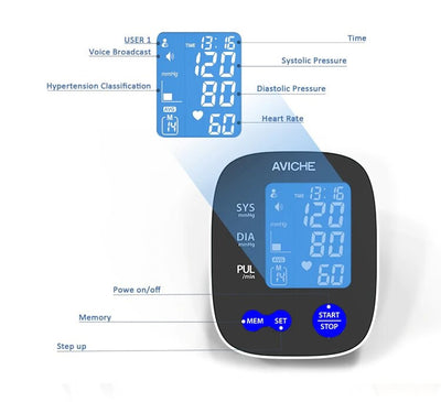 Digital Arm Blood Pressure Monitor With LCD Display