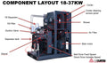 FS-Curtis NxB22 - 30hp Fixed Speed Rotary Screw Air Compressor, Integrated Air Dryer, Base Mounted
