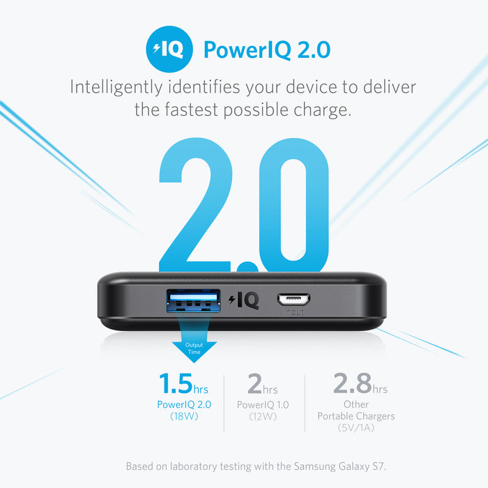 Anker PowerCore II Slim 10000 Singapore - Power Bank  - the-Expedition.com