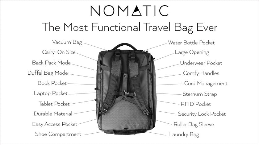 Nomatic Travel Bag Singapore - Duffel  - the-Expedition.com