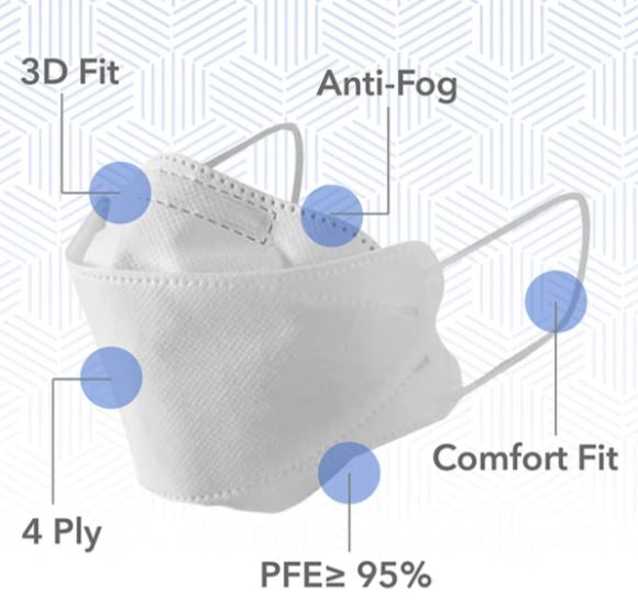 KN95 Respirator Mask (3D FIT) [Pack of 10]