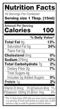 Ginger Nutrition Facts