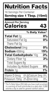 Hoisin Nutrition Facts