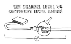 Ethernet Quality:  Channel Level vs Component Level Rating