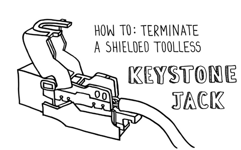 How to: Terminate a Shielded Toolless Keystone Jack
