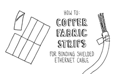 Copper Fabric Strips for Bonding Shielded Ethernet Cable