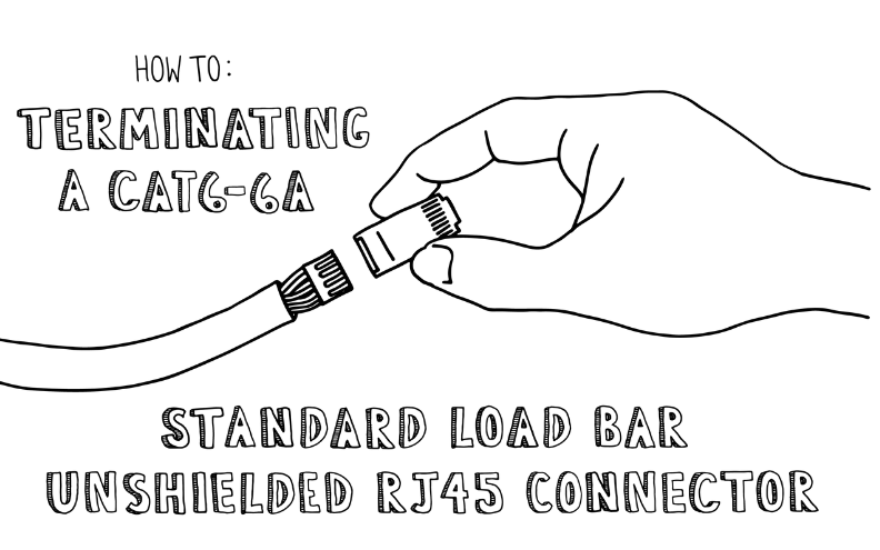 How To:  Terminating a Cat6-6A Standard Load Bar Unshielded RJ45 Connector