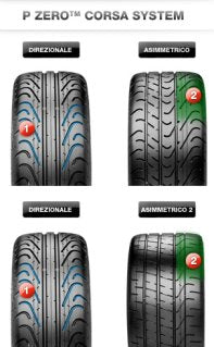 PIRELLI PZERO CORSA SYSTEM - 305/30ZR20 99(Y) - TireDirect.ca - Shop Discounted Tires and Wheels Online in Canada