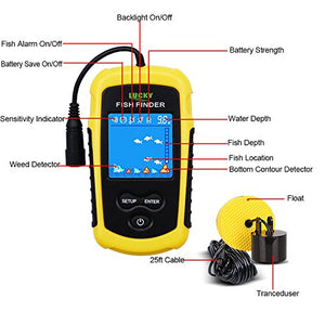 Luckylaker Portable Fishing Sonar, Wired Fish Finder Fishfinder Alarm Sensor Transducer with Colored LCD Display