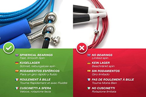 Speed Skipping/Jump Rope (Multiple Colors) – – Adjustable to All Heights - Ideal for CrossFit and Boxing