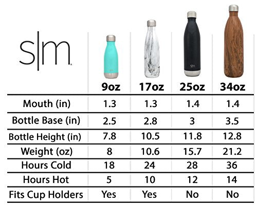 Simple Modern Wave Vacuum Insulated Double-Walled Water Bottle,  Robin's Egg Blue, 25oz
