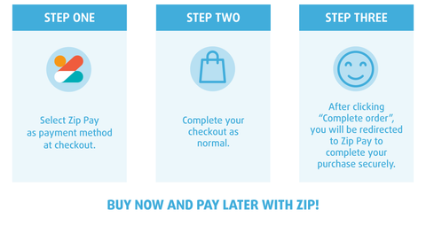 Zip pay your eczema treatments