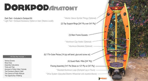 Anatomy of Dorkpod Flat Pack Frame Kit : Vertical Electric Vehicle