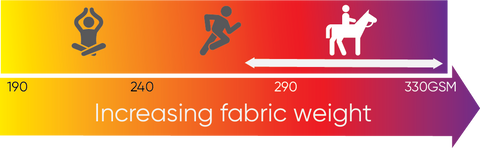 Fabric weight of riding tights