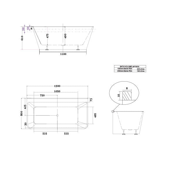 Decina Aria Back-To-Wall Freestanding Bath line drawing dimensions 1500