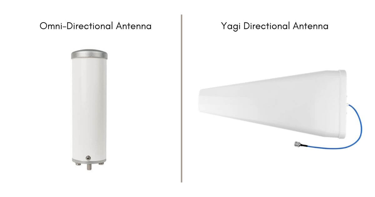 Antenna for Wifi Router