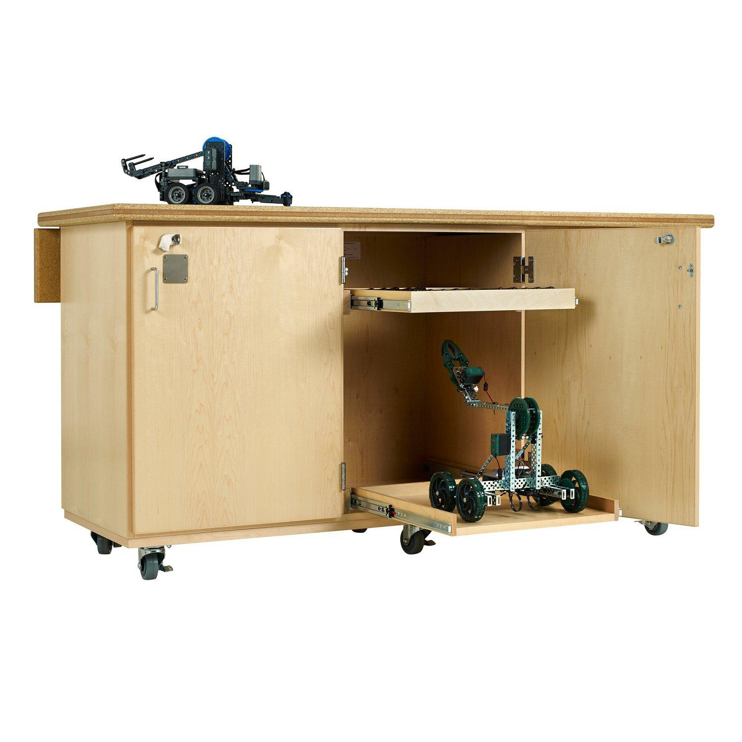 Mobile Robotics Workbench