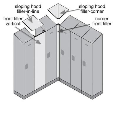 "Sloping Hood Corner Filler for 15"" Deep Designer Wood Lockers-Lockers-"