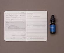 CBD Jotter + CBD Oil Gift Set