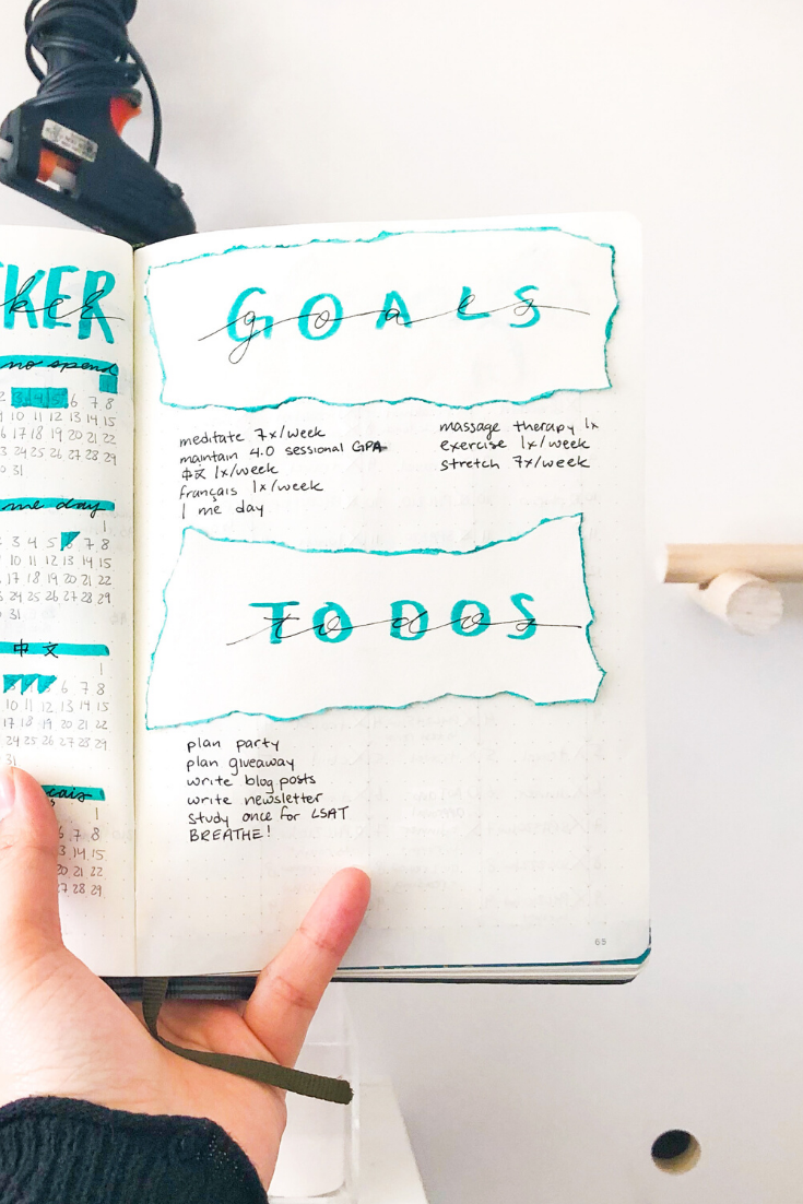 Goal-setting and Todo Tasks Spread in Bujo | 3 Steps to Start a Bullet Journal | Thoughtfully Handmade