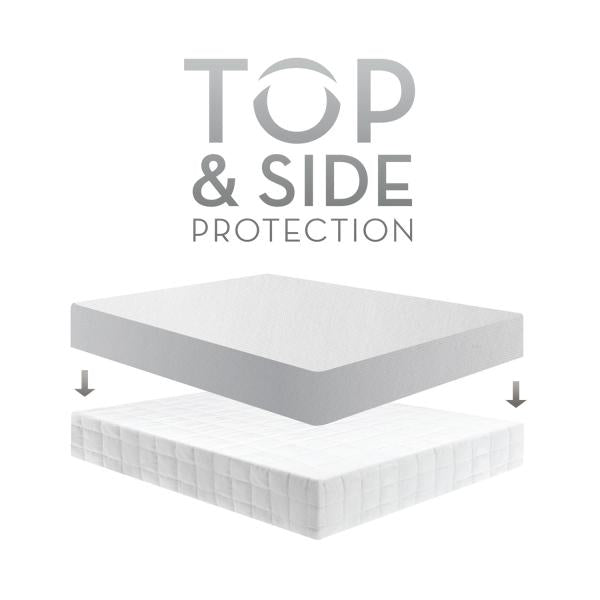 Five 5ided Omniphase Mattress Protector