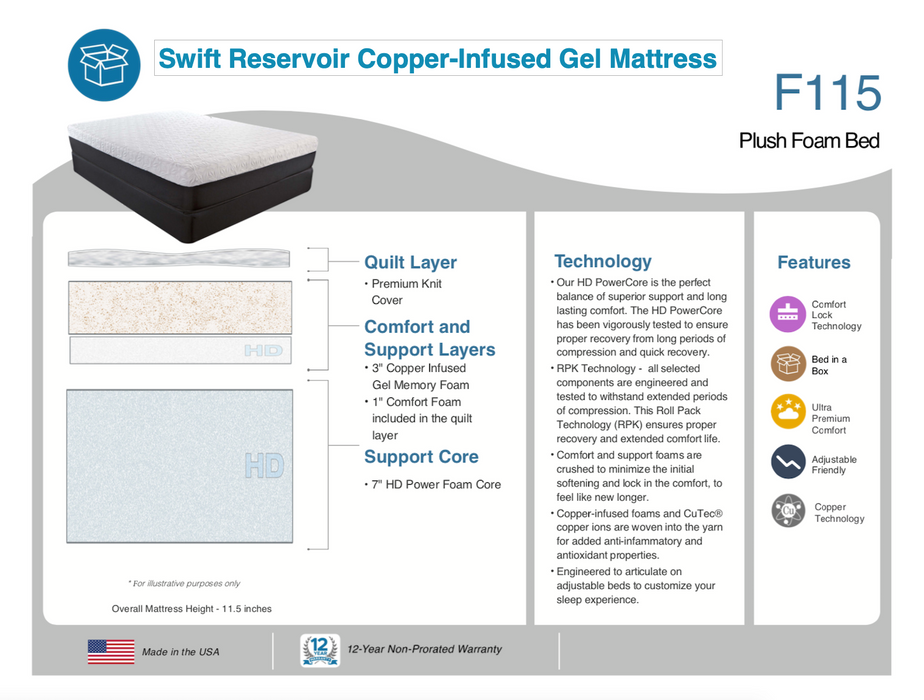 Copper-Infused Gel Mattress Specs Vancouver WA
