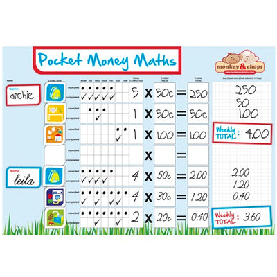 Pocket Money Maths Chart
