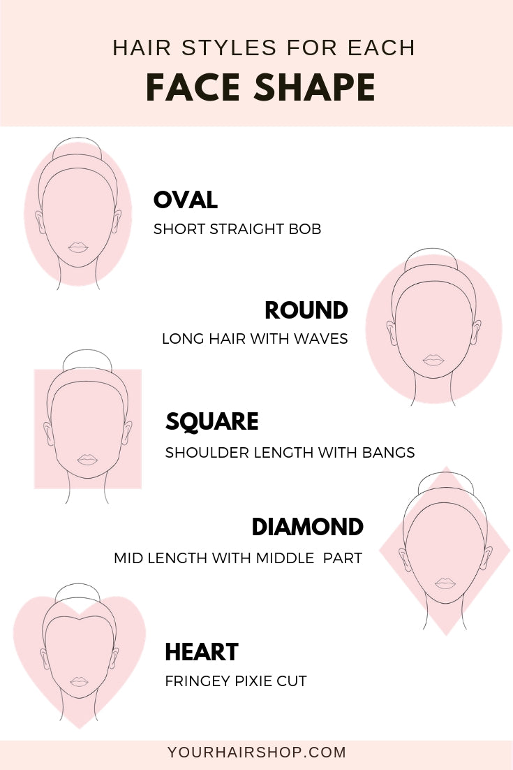 Hair Styles for Each Face Shape