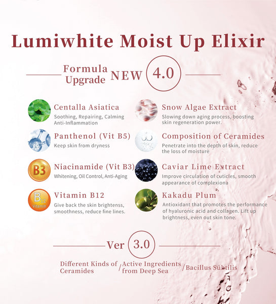 Lumiwhite Moist Up Elixir - Super Essence - KatTong