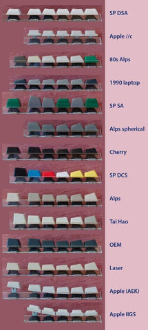 Keycap Profiles Overview