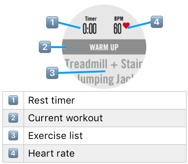 Atlas Multi-Trainer 3 Key Map for Freestyle Workouts